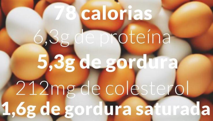 caloria do ovo